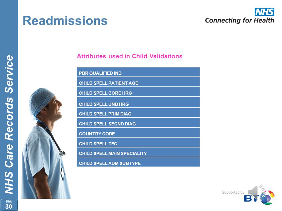Readmissions Attributes used in Child Validations PBR QUALIFIED IND