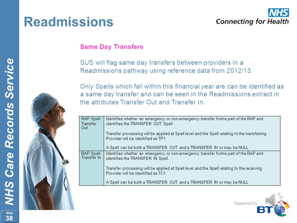 Readmissions Same Day Transfers