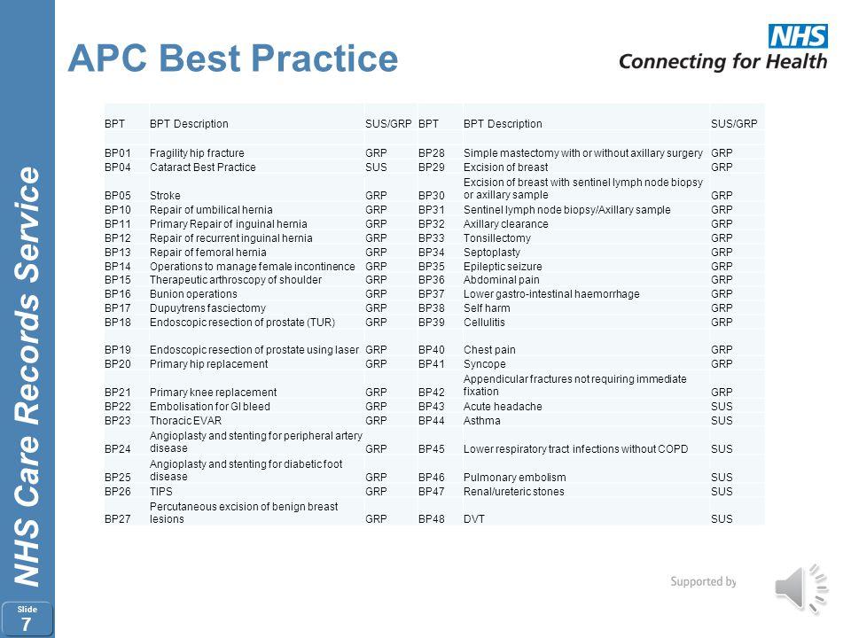 APC Best Practice BPT BPT Description SUS/GRP BP01