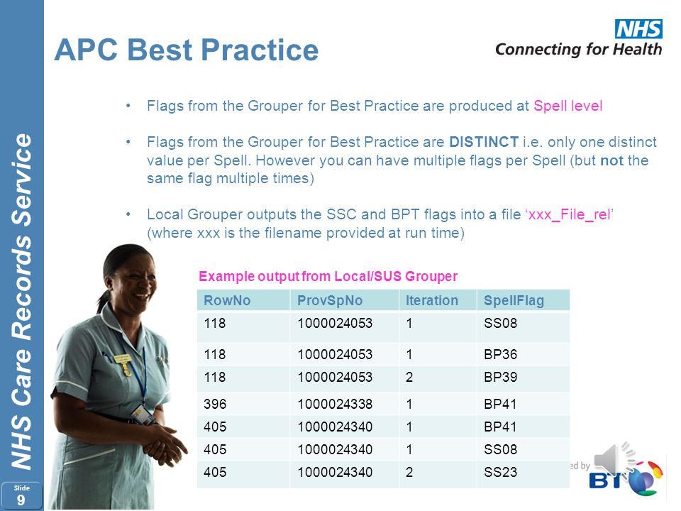 APC Best Practice Flags from the Grouper for Best Practice are produced at Spell level.