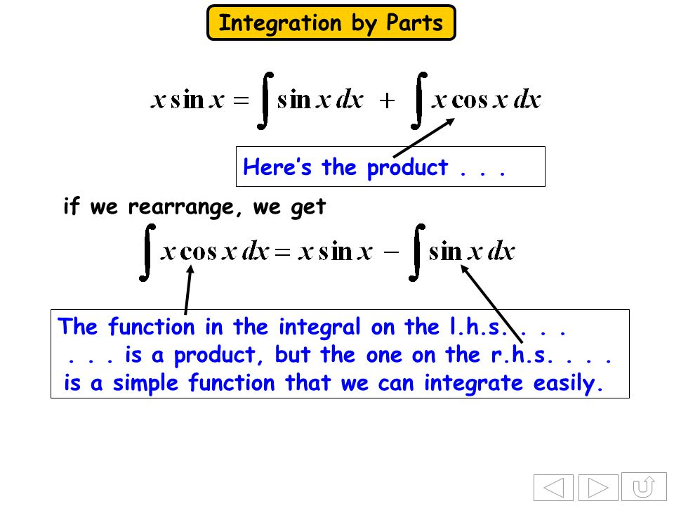 The function in the integral on the l.h.s