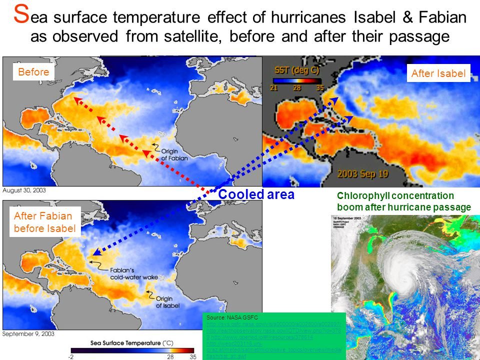 Sea surface temperature effect of hurricanes Isabel & Fabian as observed from satellite, before and after their passage