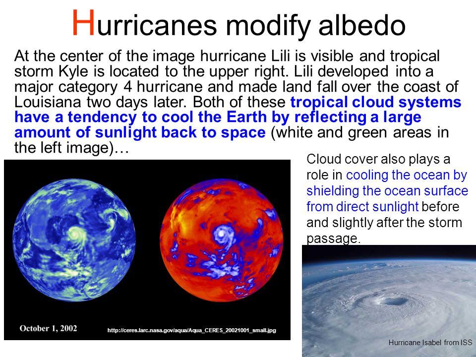 Hurricanes modify albedo
