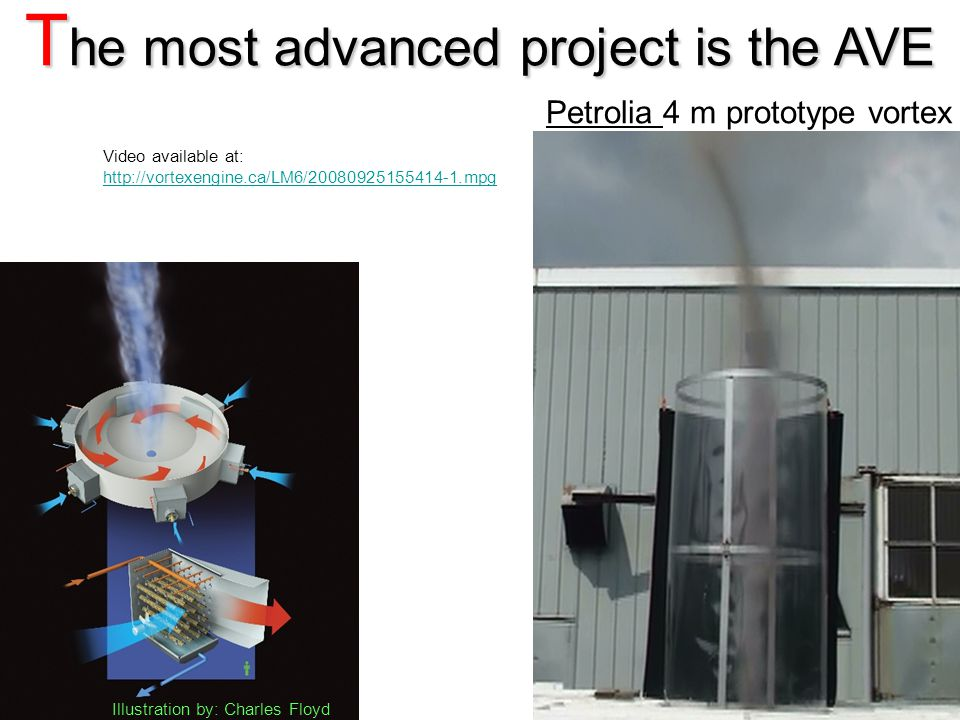 The most advanced project is the AVE