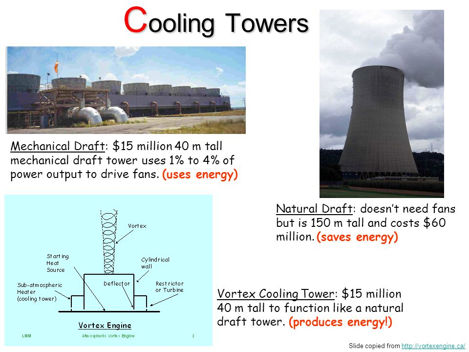 Cooling Towers Mechanical Draft: $15 million 40 m tall mechanical draft tower uses 1% to 4% of power output to drive fans. (uses energy)