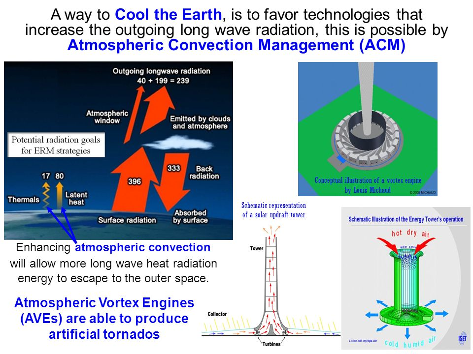 A way to Cool the Earth, is to favor technologies that