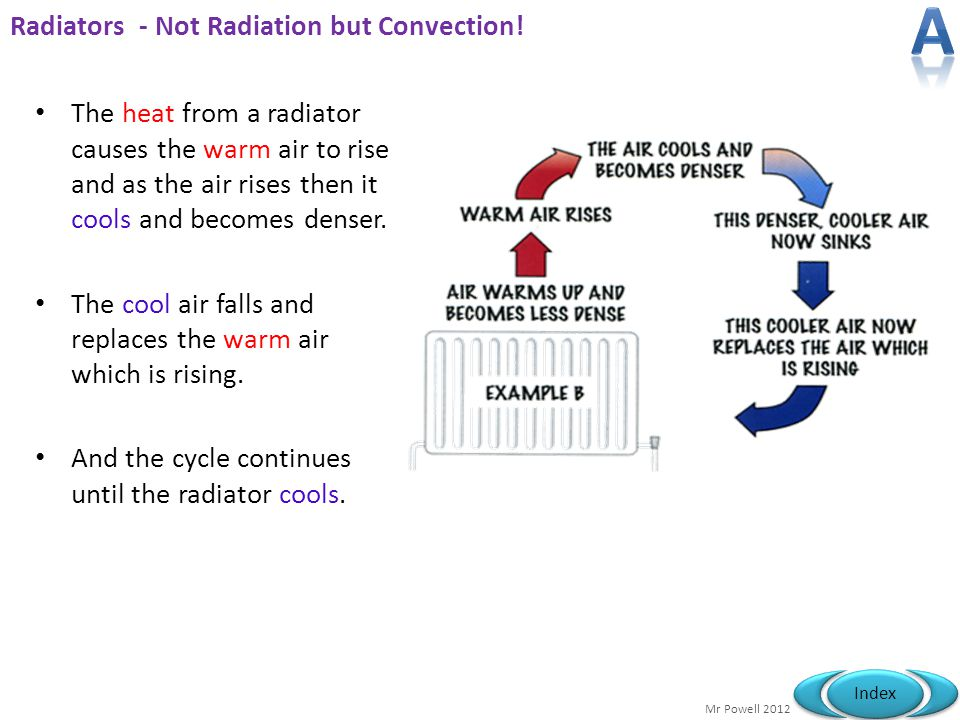 Radiators - Not Radiation but Convection!