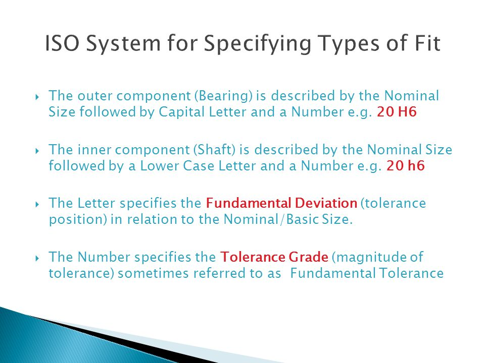 ISO System for Specifying Types of Fit