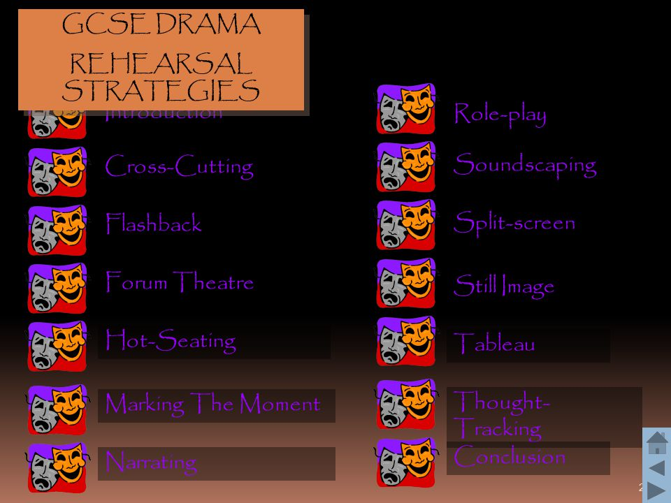 GCSE DRAMA REHEARSAL STRATEGIES. Introduction. Role-play. Cross-Cutting. Soundscaping. Flashback.