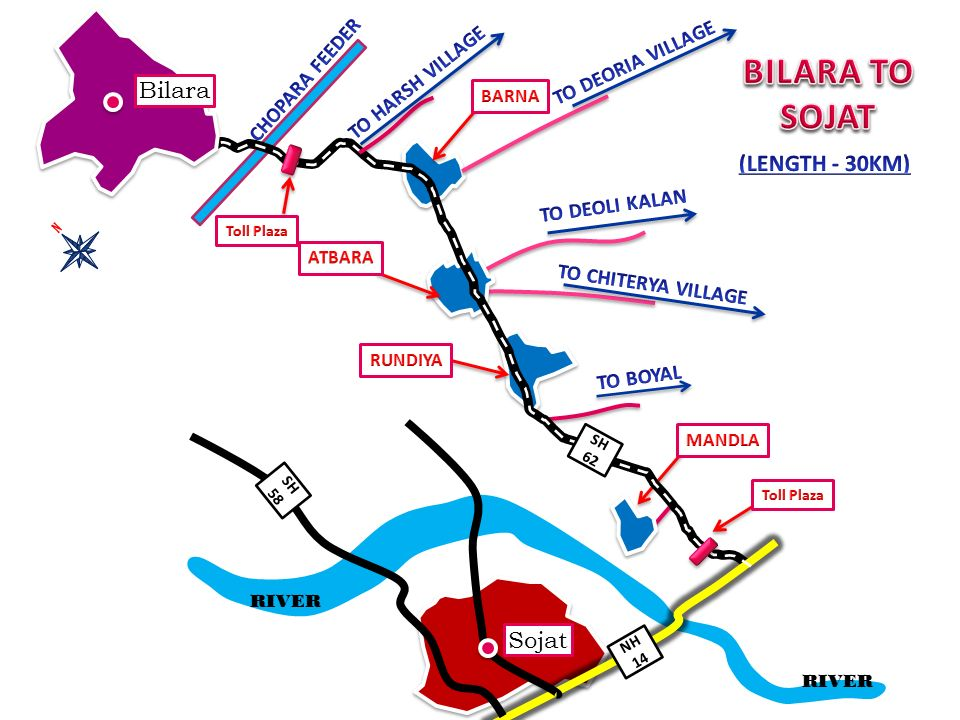 BILARA TO SOJAT Bilara (LENGTH - 30KM) Sojat TO DEORIA VILLAGE