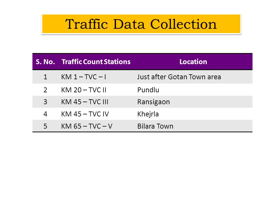 Traffic Count Stations