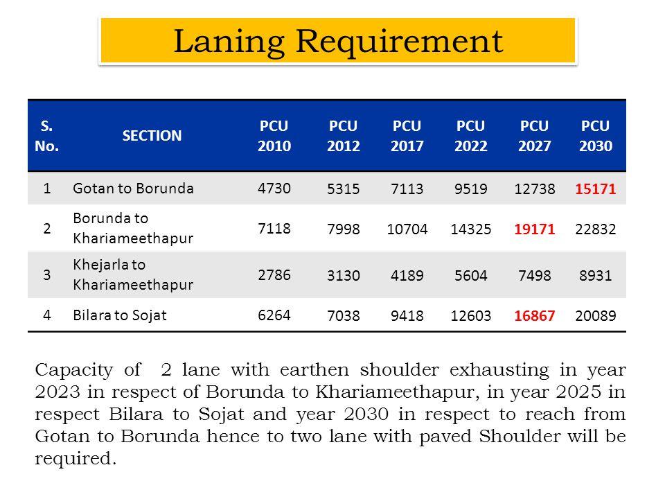 Laning Requirement S. No. SECTION. PCU 2010. PCU 2012. PCU 2017. PCU 2022. PCU 2027. PCU 2030.