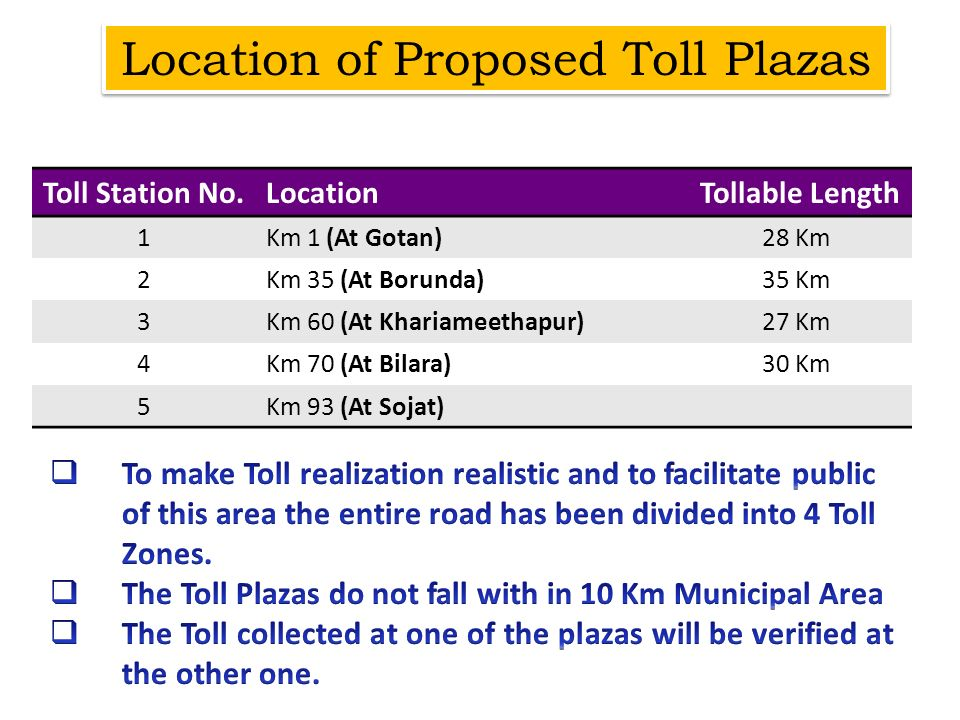 Location of Proposed Toll Plazas