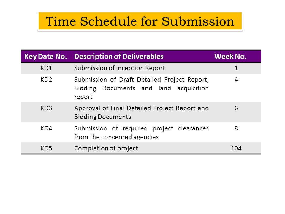 Time Schedule for Submission