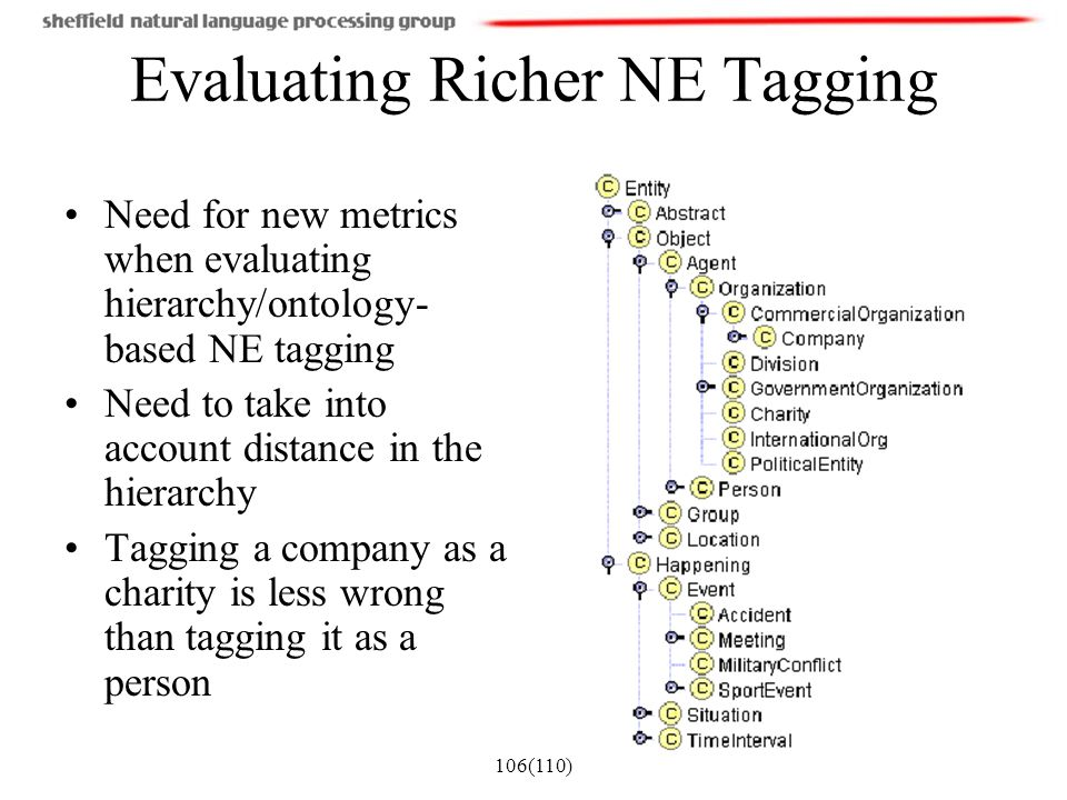 Evaluating Richer NE Tagging