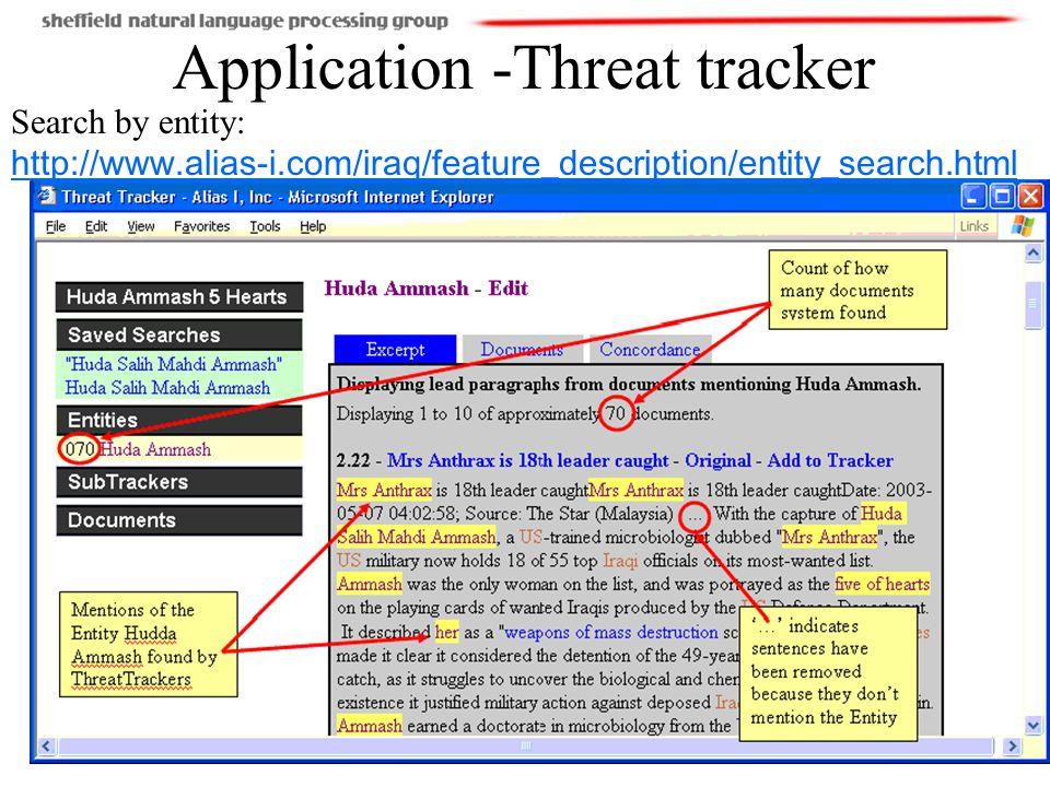 Application -Threat tracker