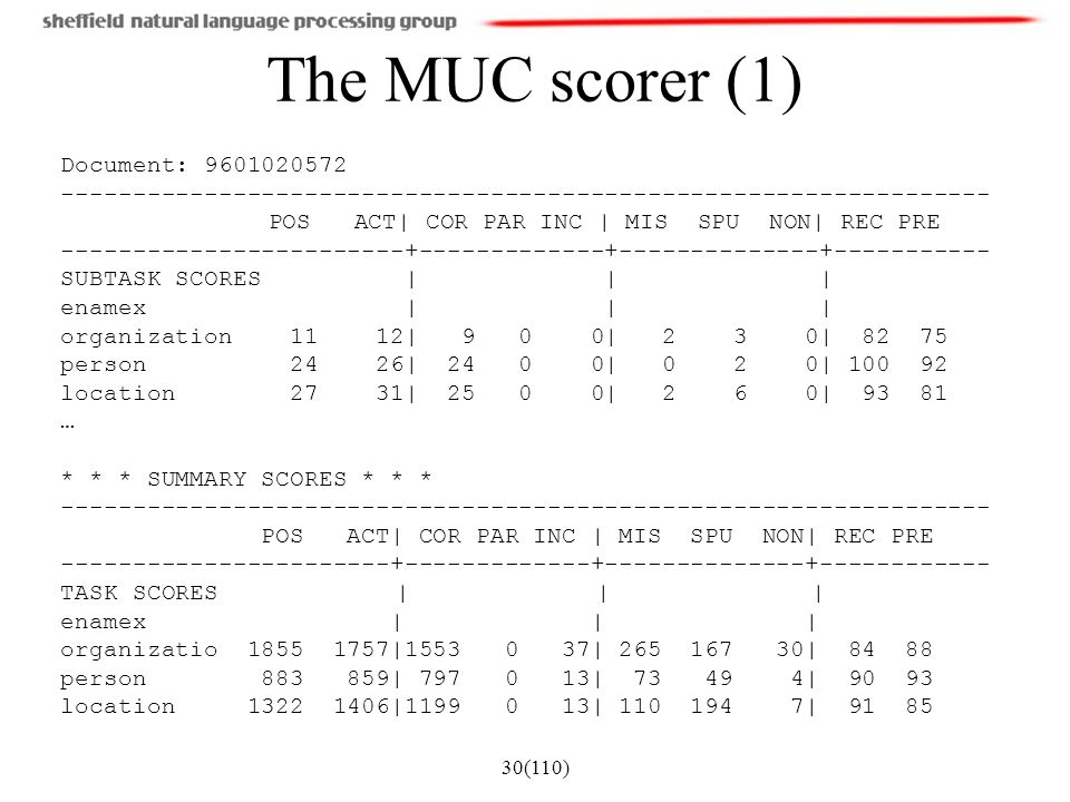 The MUC scorer (1) Document: 9601020572