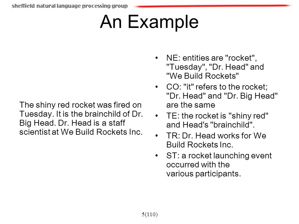 An Example NE: entities are rocket , Tuesday , Dr. Head and We Build Rockets