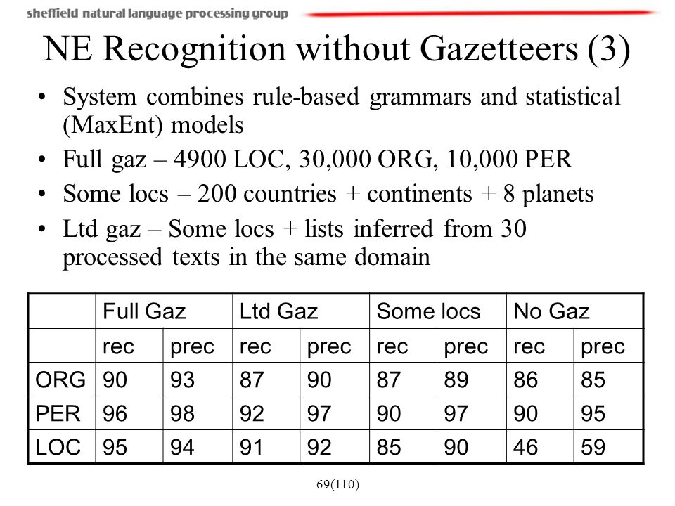 NE Recognition without Gazetteers (3)