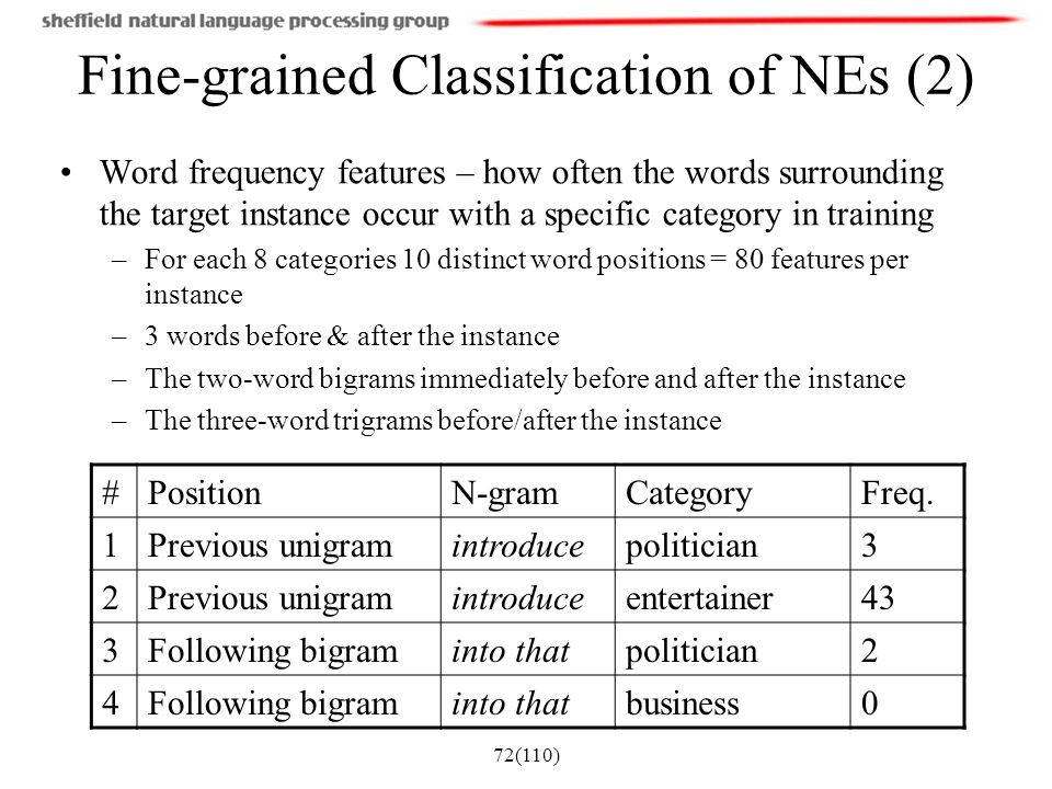 Fine-grained Classification of NEs (2)