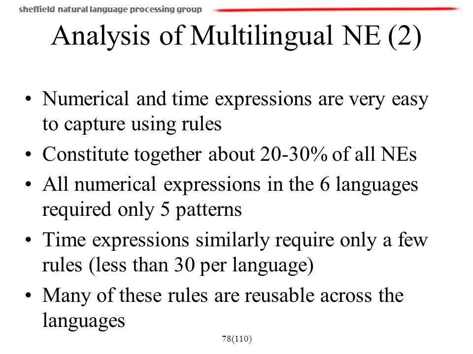 Analysis of Multilingual NE (2)