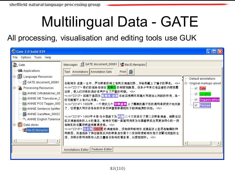 Multilingual Data - GATE
