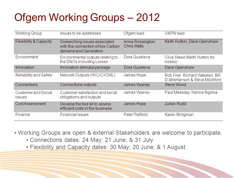 Ofgem Working Groups – 2012 Working Groups are open & external Stakeholders are welcome to participate.