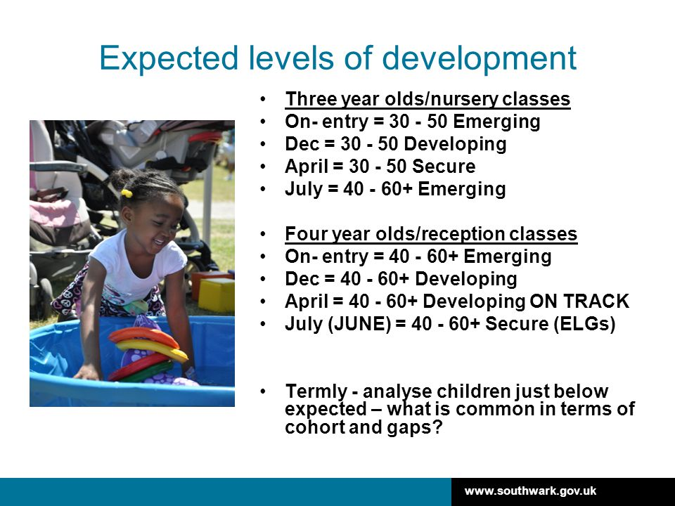 Expected levels of development