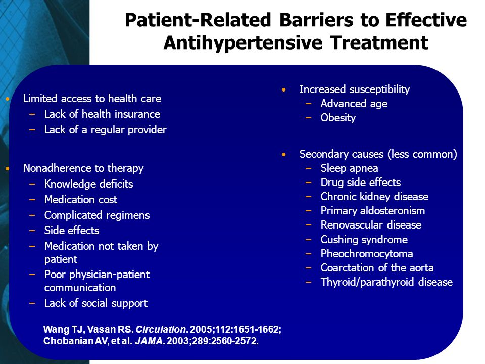 Patient-Related Barriers to Effective Antihypertensive Treatment