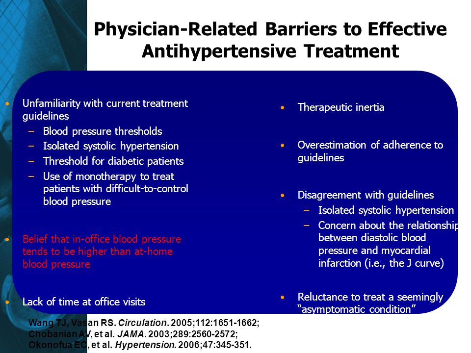 Physician-Related Barriers to Effective Antihypertensive Treatment