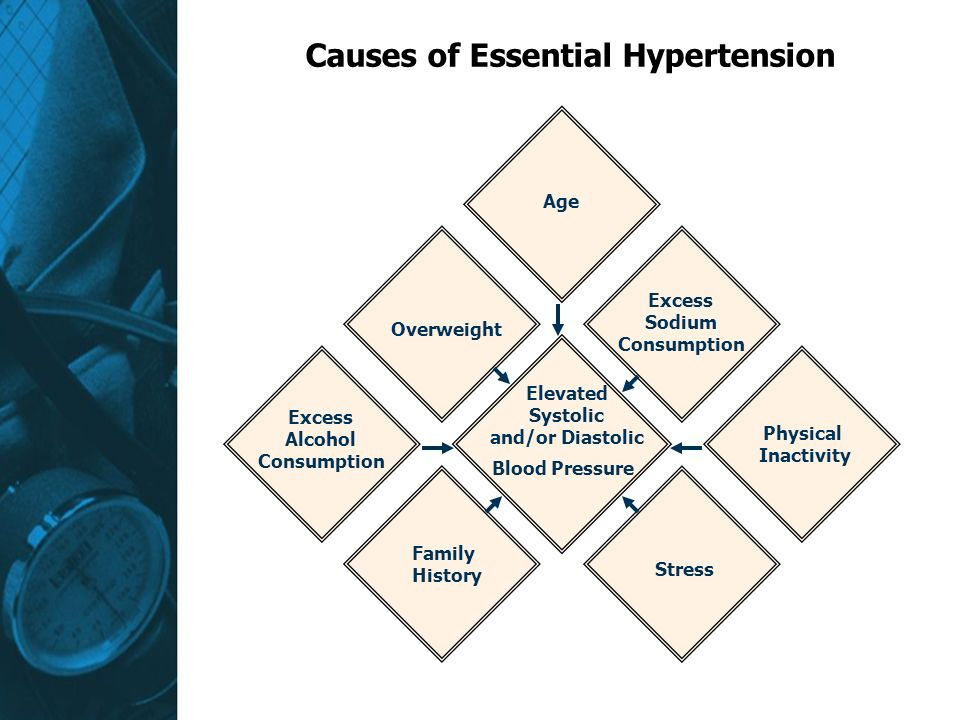 Causes of Essential Hypertension