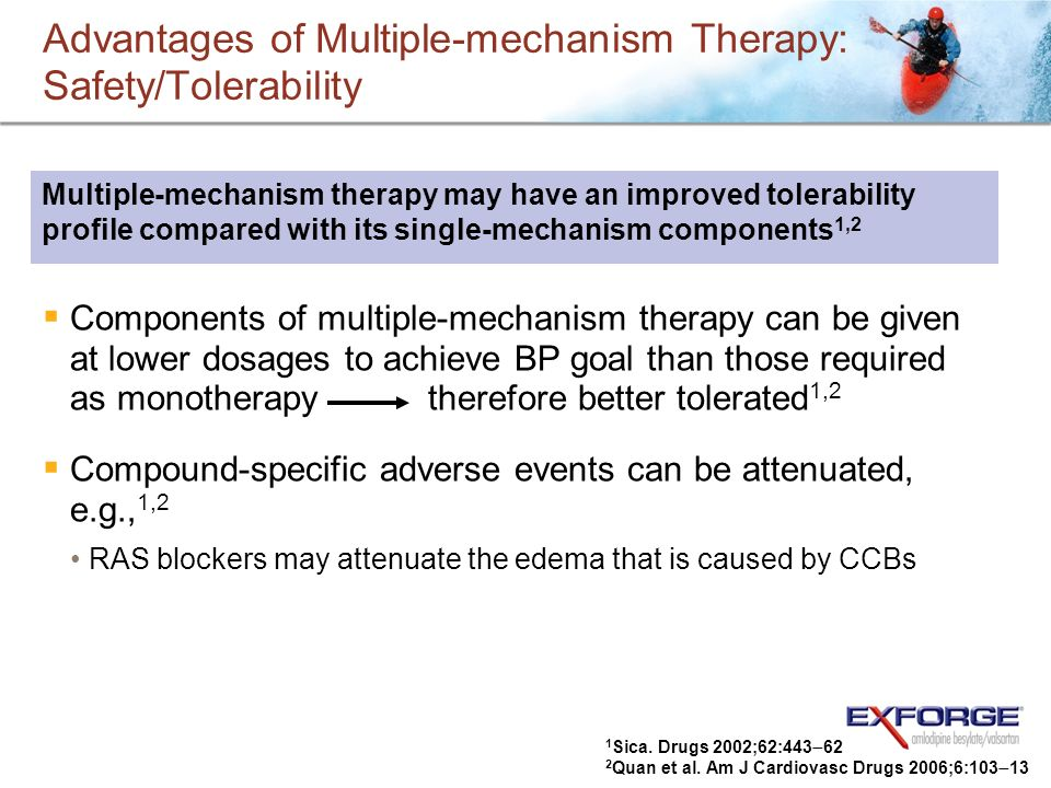 Advantages of Multiple-mechanism Therapy: Safety/Tolerability
