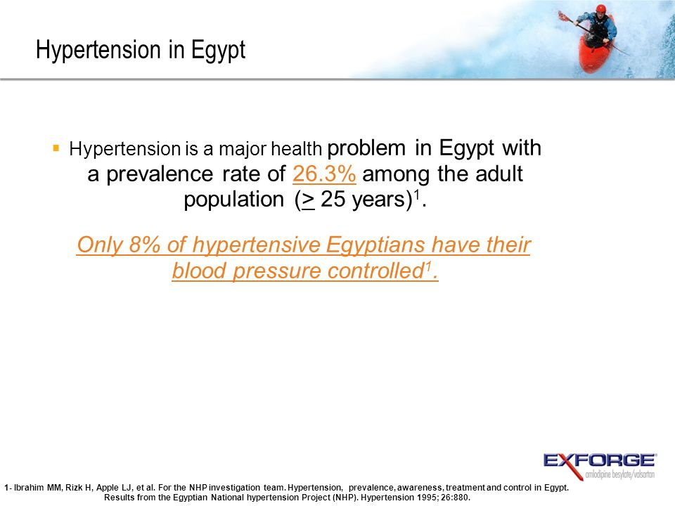 Hypertension in Egypt Hypertension is a major health problem in Egypt with a prevalence rate of 26.3% among the adult population (> 25 years)1.