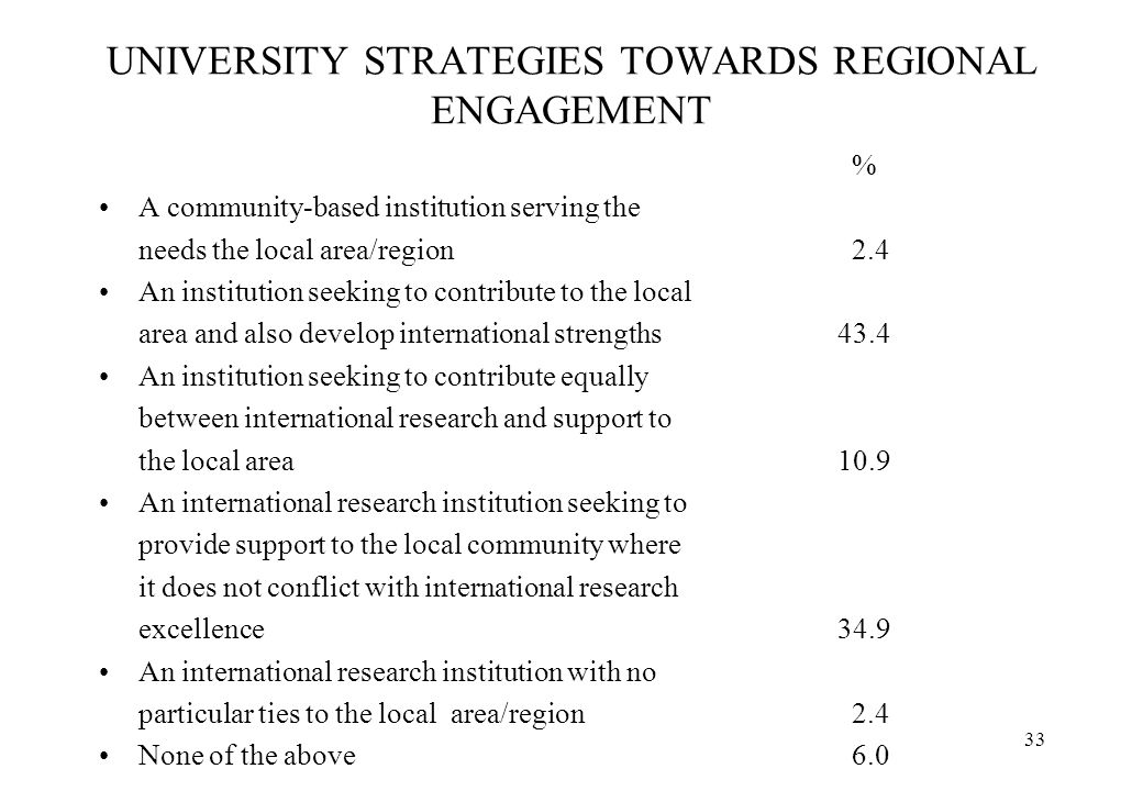 UNIVERSITY STRATEGIES TOWARDS REGIONAL ENGAGEMENT