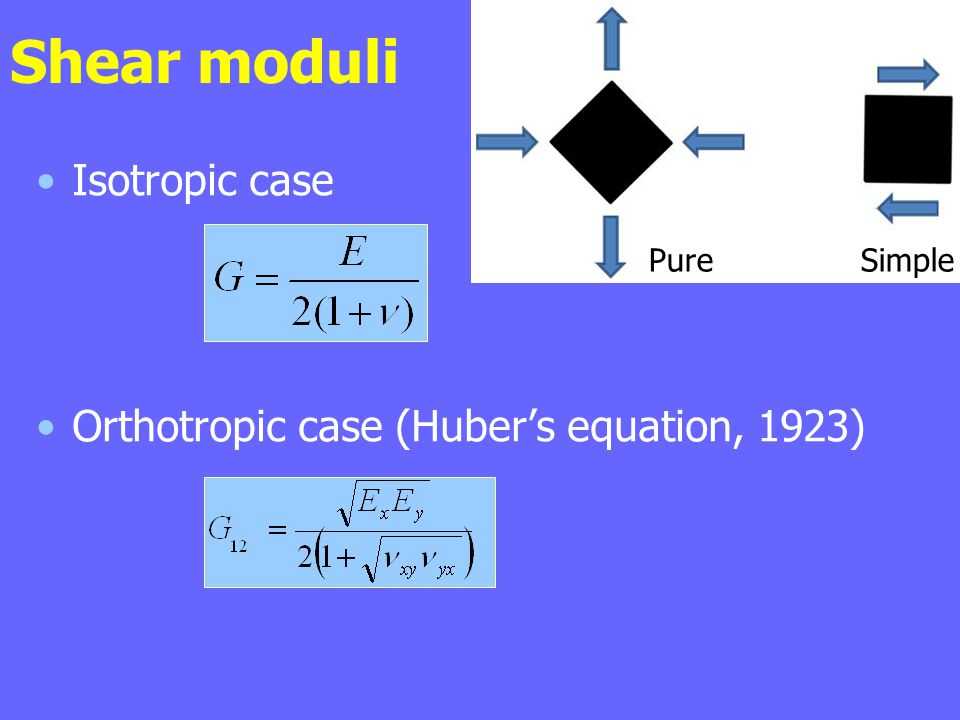 Shear moduli Isotropic case Orthotropic case (Huber's equation, 1923)