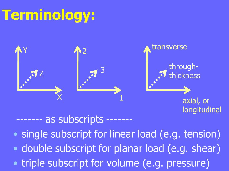 Terminology: ------- as subscripts -------