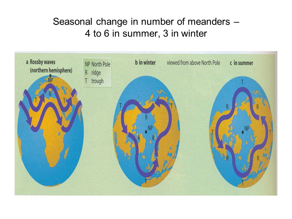 Seasonal change in number of meanders – 4 to 6 in summer, 3 in winter