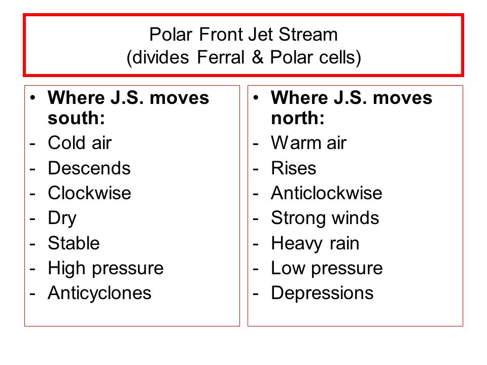 Polar Front Jet Stream (divides Ferral & Polar cells)