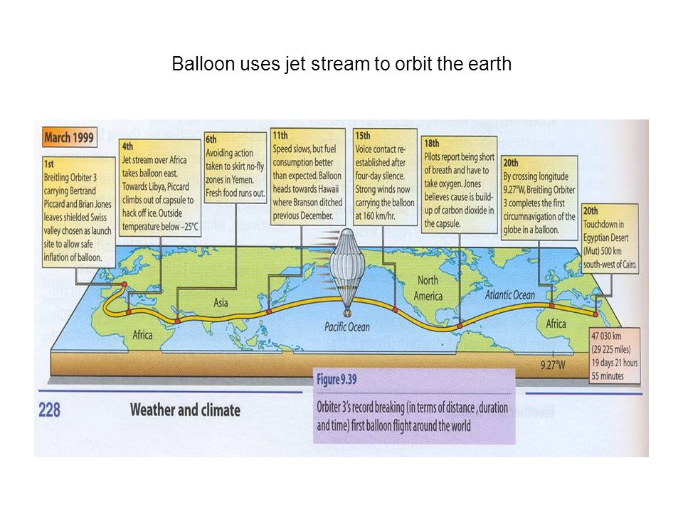 Balloon uses jet stream to orbit the earth