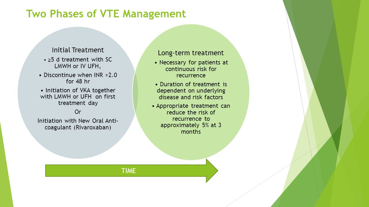 Two Phases of VTE Management