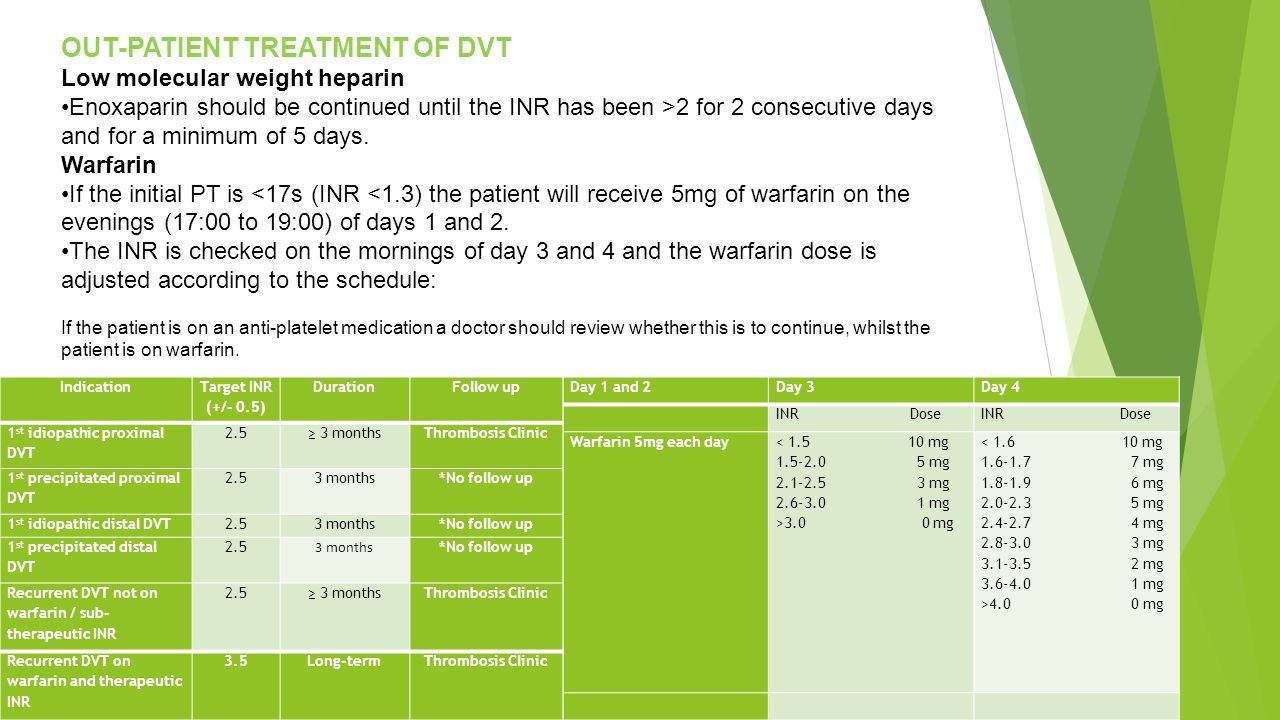 OUT-PATIENT TREATMENT OF DVT