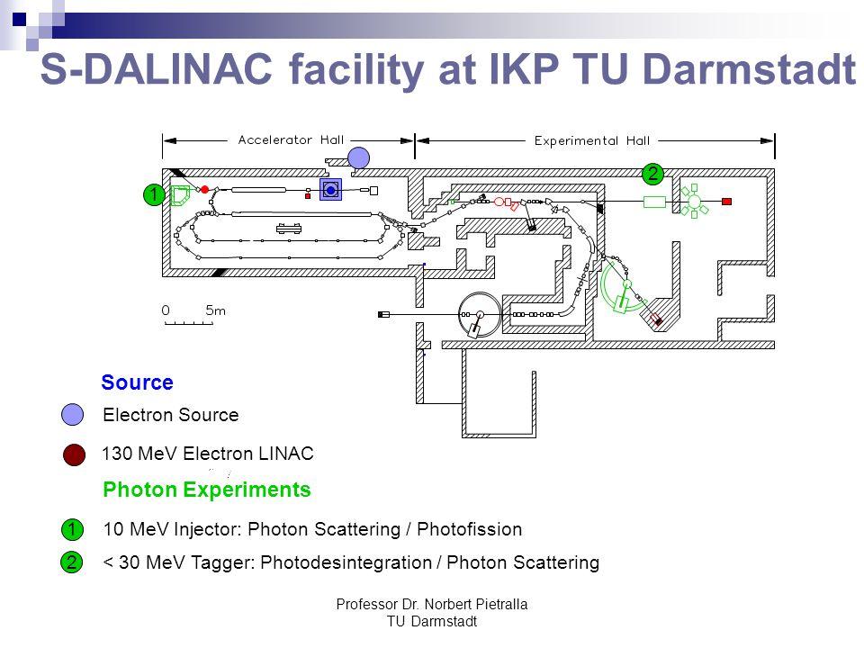 S-DALINAC facility at IKP TU Darmstadt