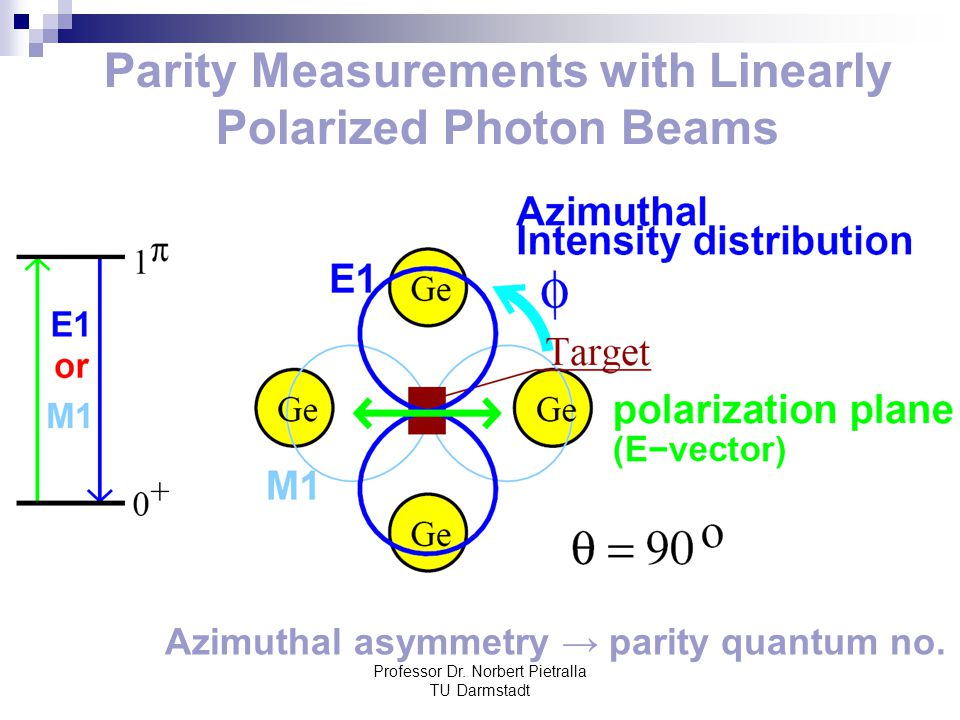 Parity Measurements with Linearly Polarized Photon Beams