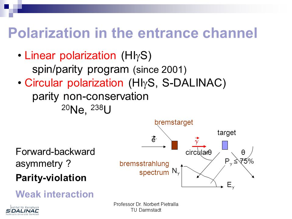 Polarization in the entrance channel