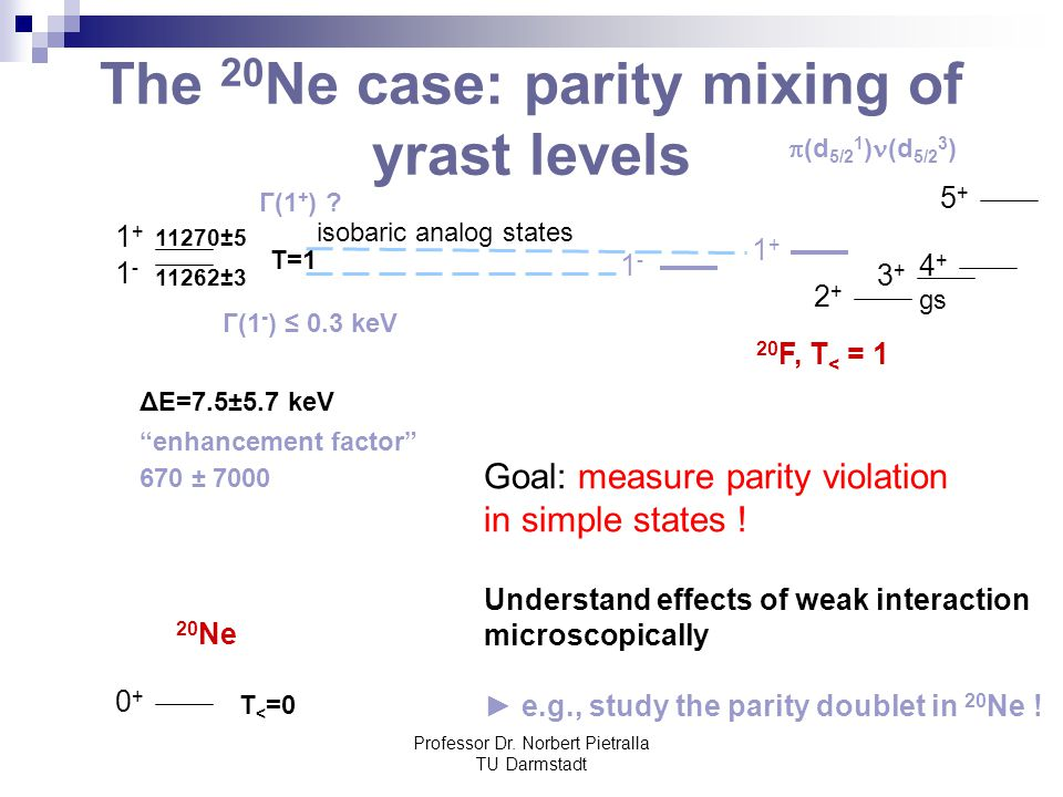 The 20Ne case: parity mixing of yrast levels