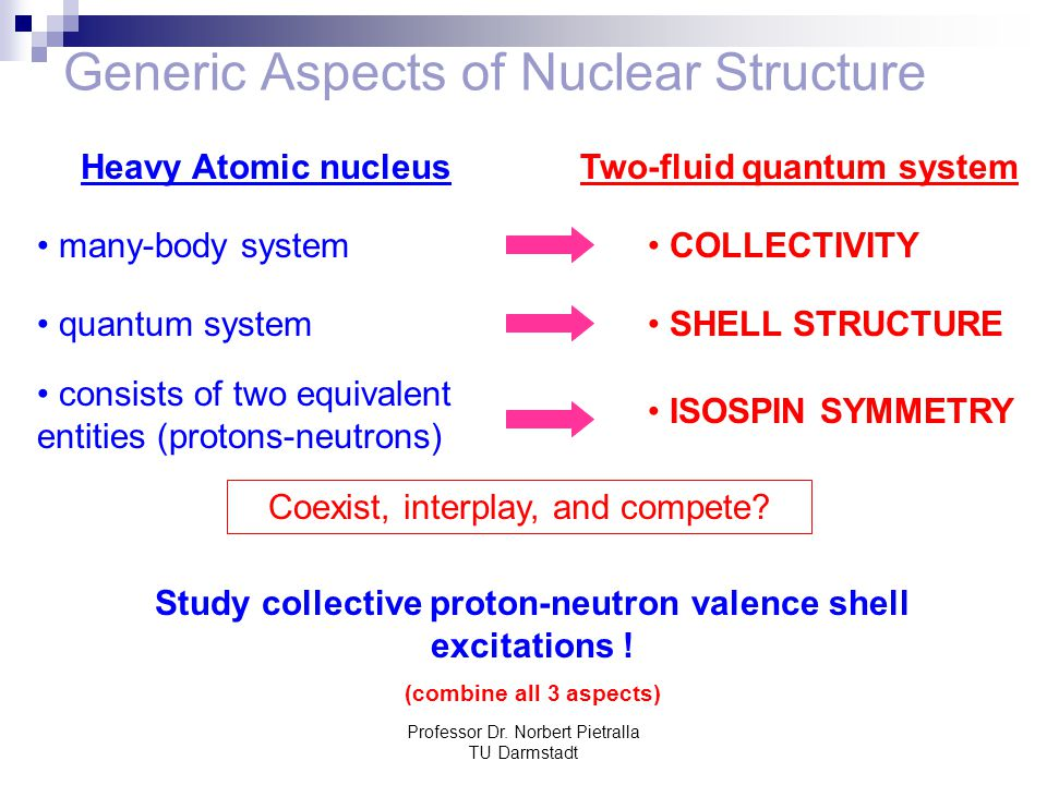 Generic Aspects of Nuclear Structure