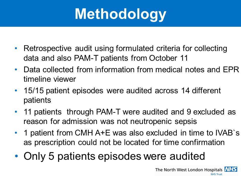 Methodology Only 5 patients episodes were audited