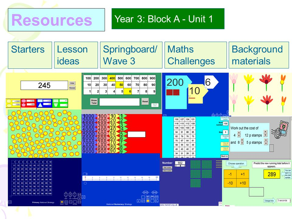 Resources Year 3: Block A - Unit 1 Starters Lesson ideas