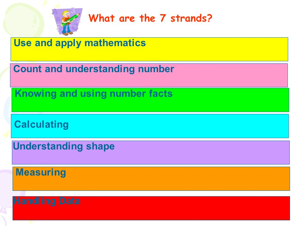 What are the 7 strands Use and apply mathematics. Count and understanding number. Knowing and using number facts.