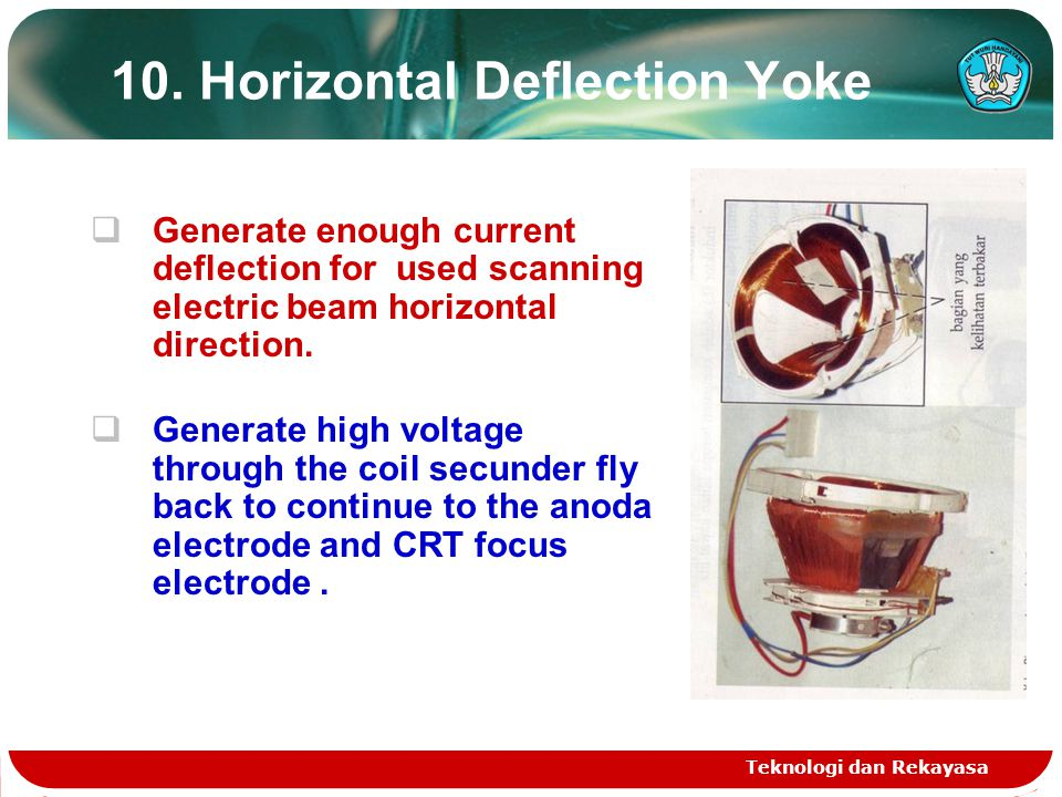 10. Horizontal Deflection Yoke